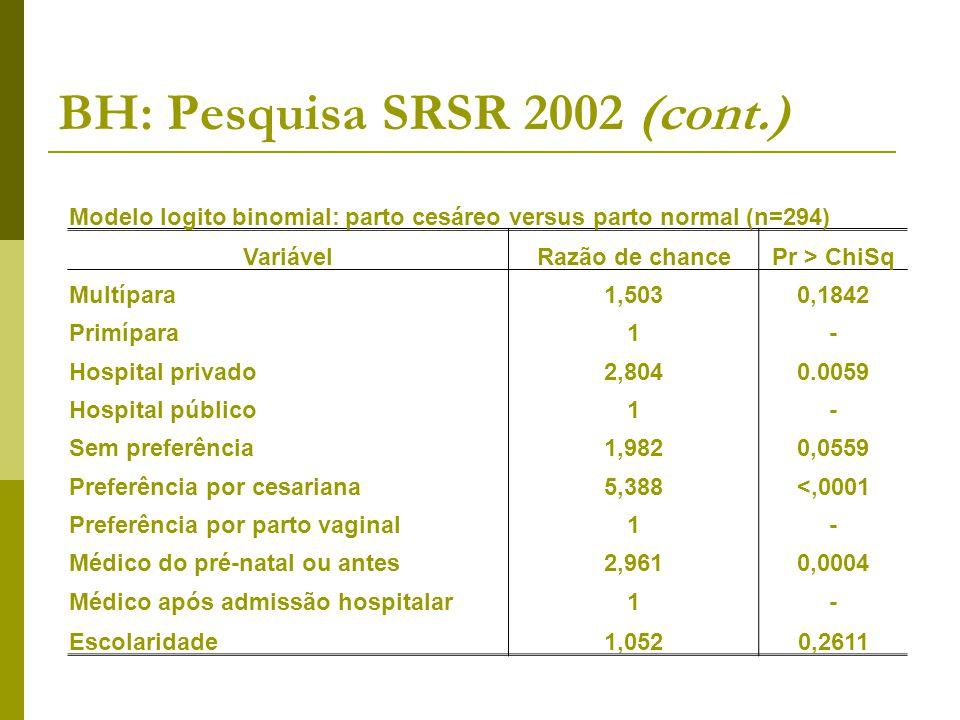 BH: Pesquisa SRSR 2002 (cont.)