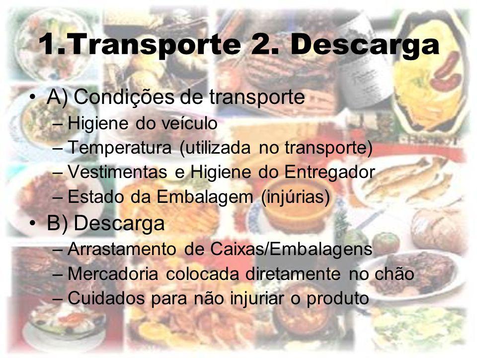 1.Transporte 2. Descarga A) Condições de transporte B) Descarga