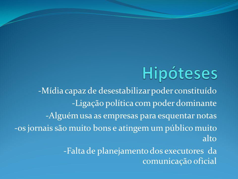 Hipóteses -Mídia capaz de desestabilizar poder constituído