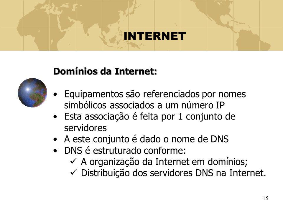 INTERNET Domínios da Internet: