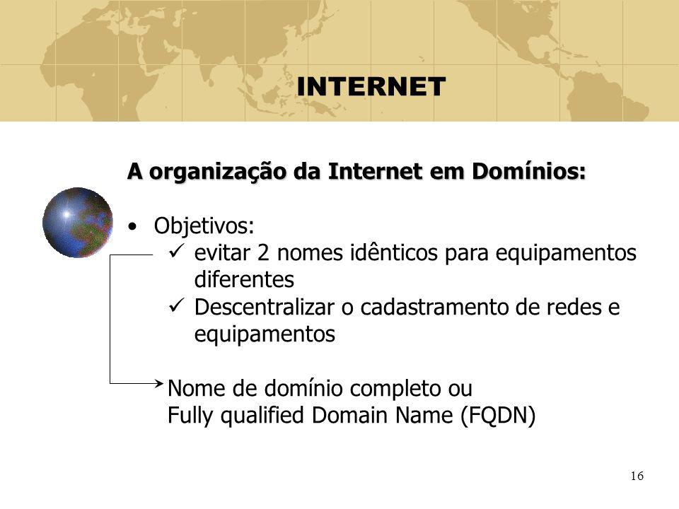 INTERNET A organização da Internet em Domínios: Objetivos: