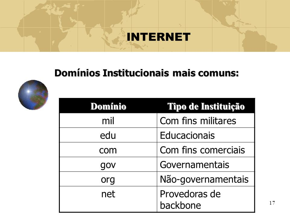 INTERNET Domínios Institucionais mais comuns: Domínio