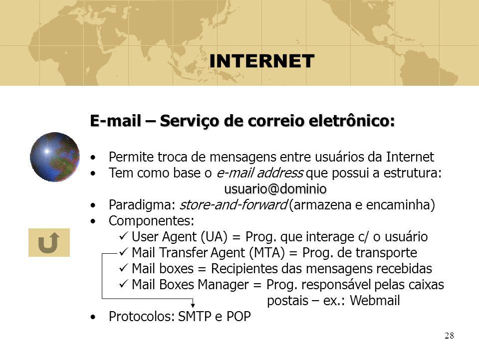 INTERNET E-mail – Serviço de correio eletrônico: