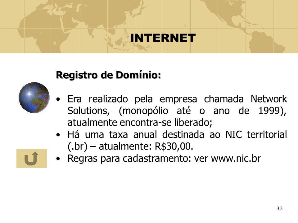 INTERNET Registro de Domínio: