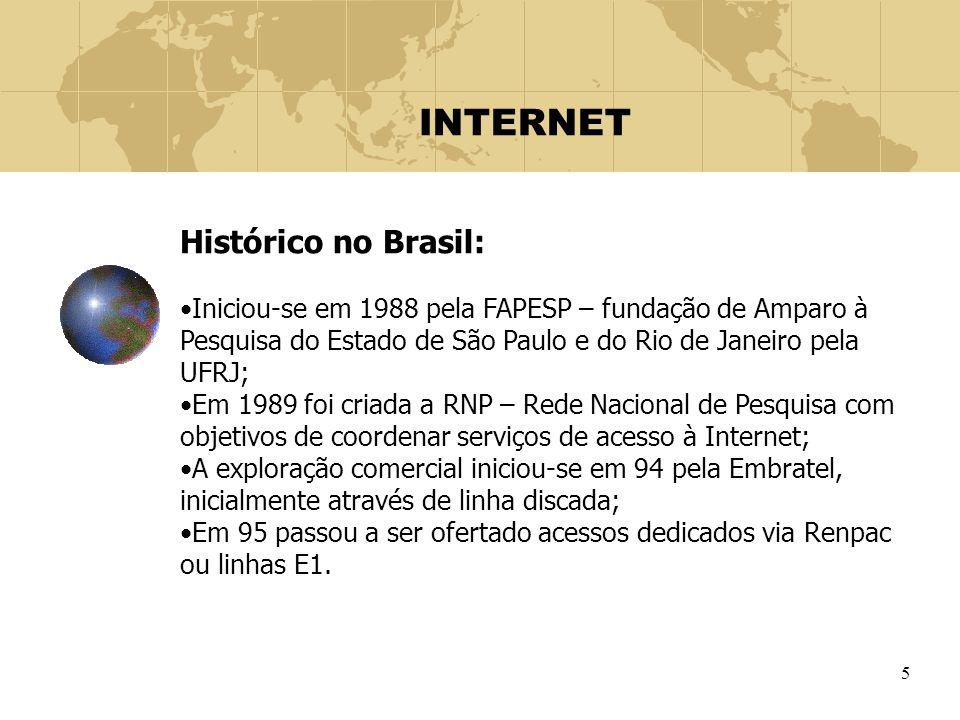 INTERNET Histórico no Brasil:
