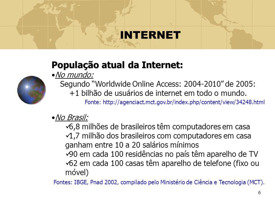 INTERNET População atual da Internet: No mundo: