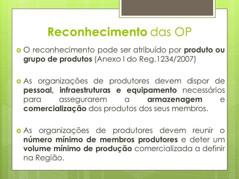 Reconhecimento das OP O reconhecimento pode ser atribuído por produto ou grupo de produtos (Anexo I do Reg.1234/2007)