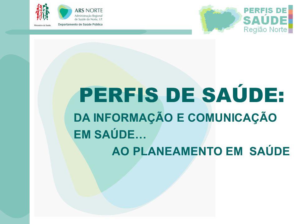 PERFIS DE SAÚDE: DA INFORMAÇÃO E COMUNICAÇÃO EM SAÚDE…