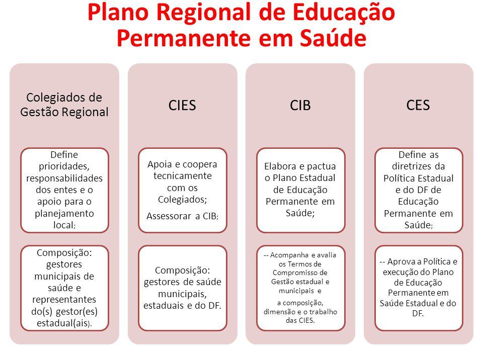 Plano Regional de Educação Permanente em Saúde