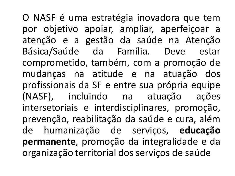 O NASF é uma estratégia inovadora que tem por objetivo apoiar, ampliar, aperfeiçoar a atenção e a gestão da saúde na Atenção Básica/Saúde da Família.