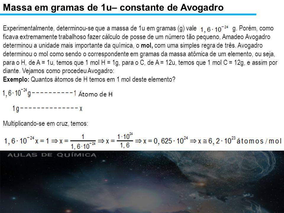 Massa em gramas de 1u– constante de Avogadro