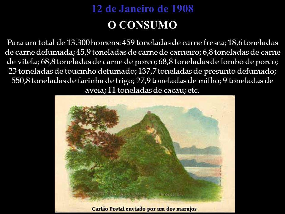 12 de Janeiro de 1908 O CONSUMO.