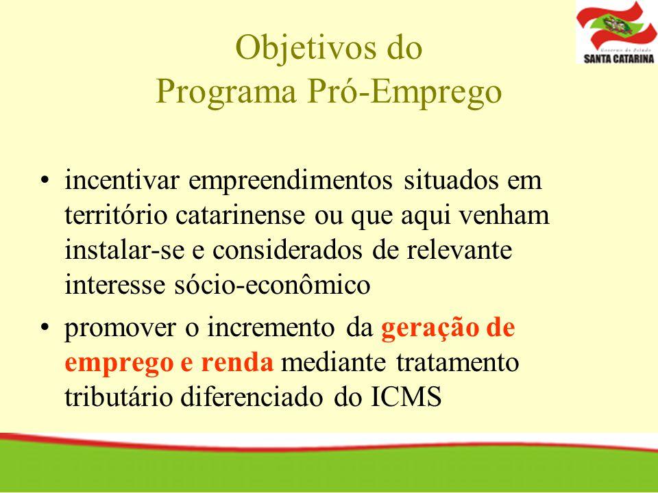 Objetivos do Programa Pró-Emprego