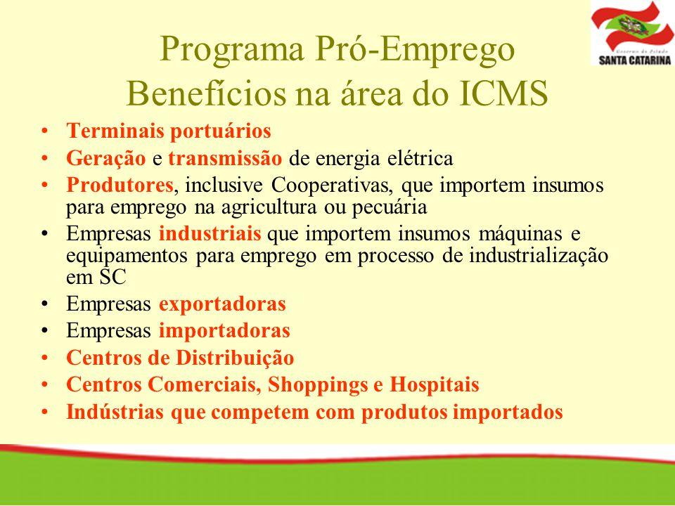 Programa Pró-Emprego Benefícios na área do ICMS