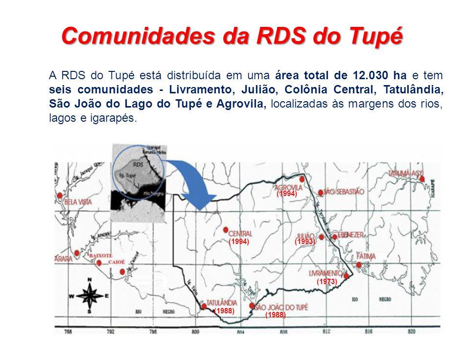 Comunidades da RDS do Tupé
