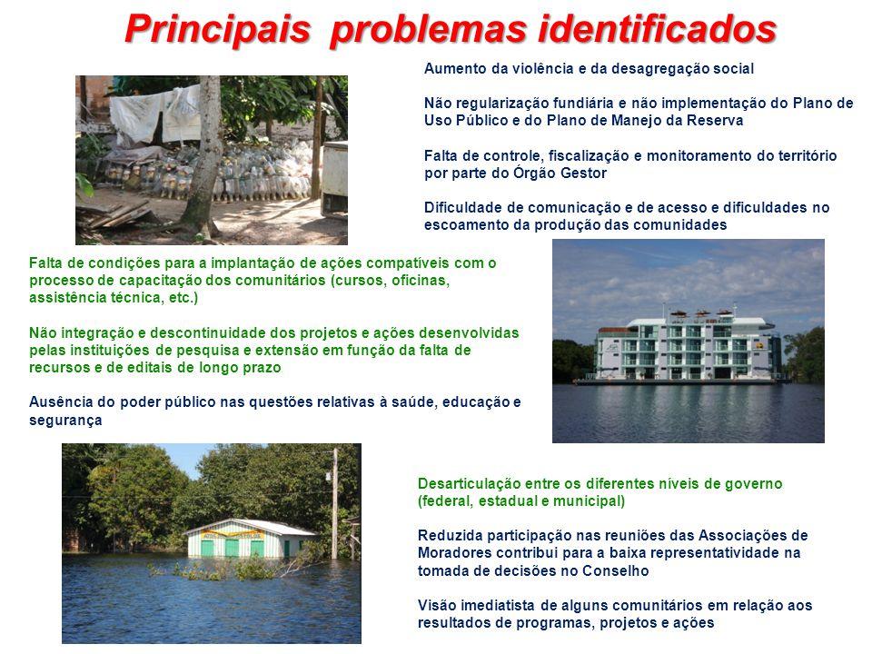 Principais problemas identificados