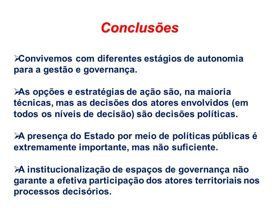 Conclusões Convivemos com diferentes estágios de autonomia para a gestão e governança.