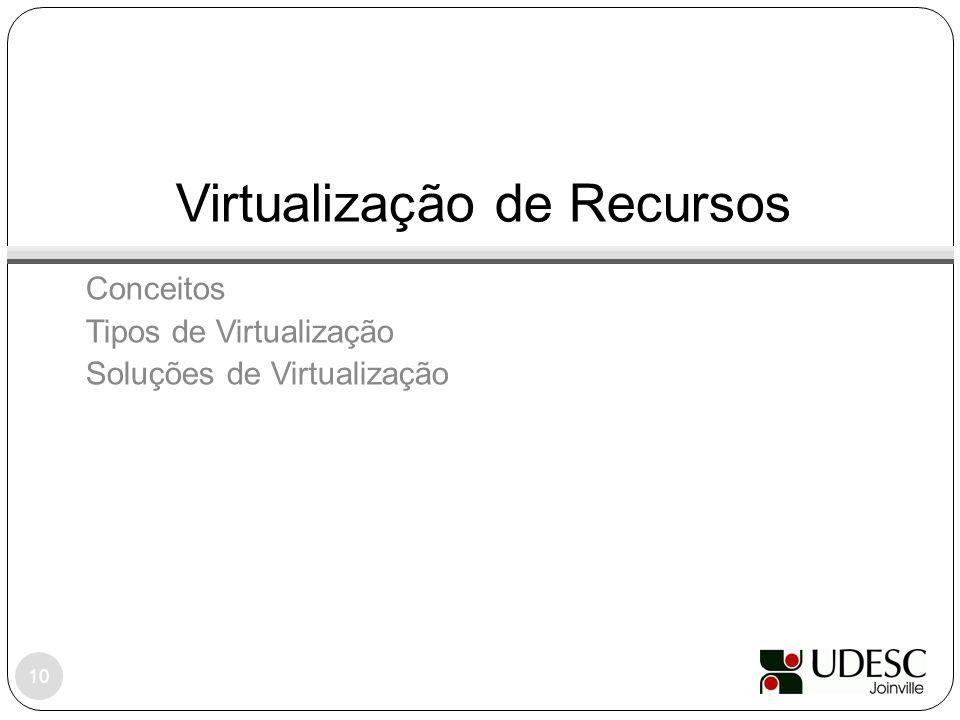 Virtualização de Recursos
