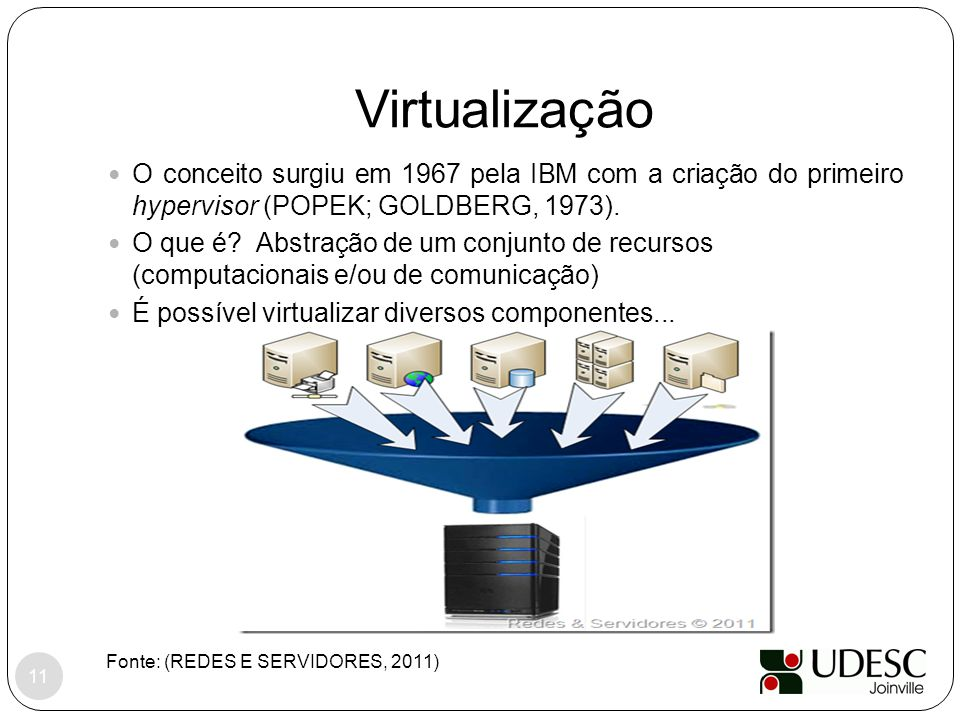 Virtualização O conceito surgiu em 1967 pela IBM com a criação do primeiro hypervisor (POPEK; GOLDBERG, 1973).