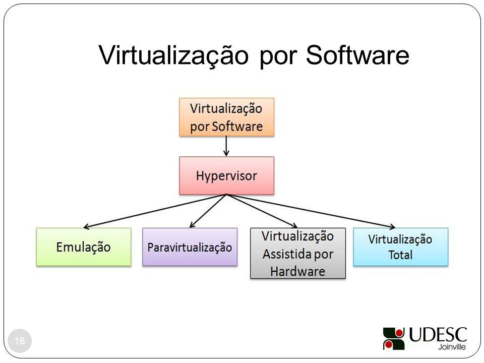 Virtualização por Software