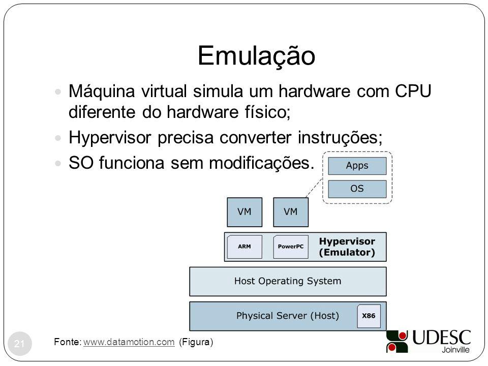 Emulação Máquina virtual simula um hardware com CPU diferente do hardware físico; Hypervisor precisa converter instruções;