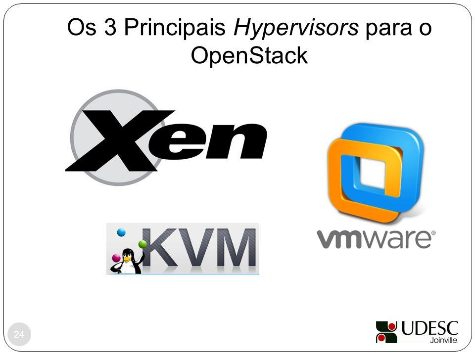 Os 3 Principais Hypervisors para o OpenStack