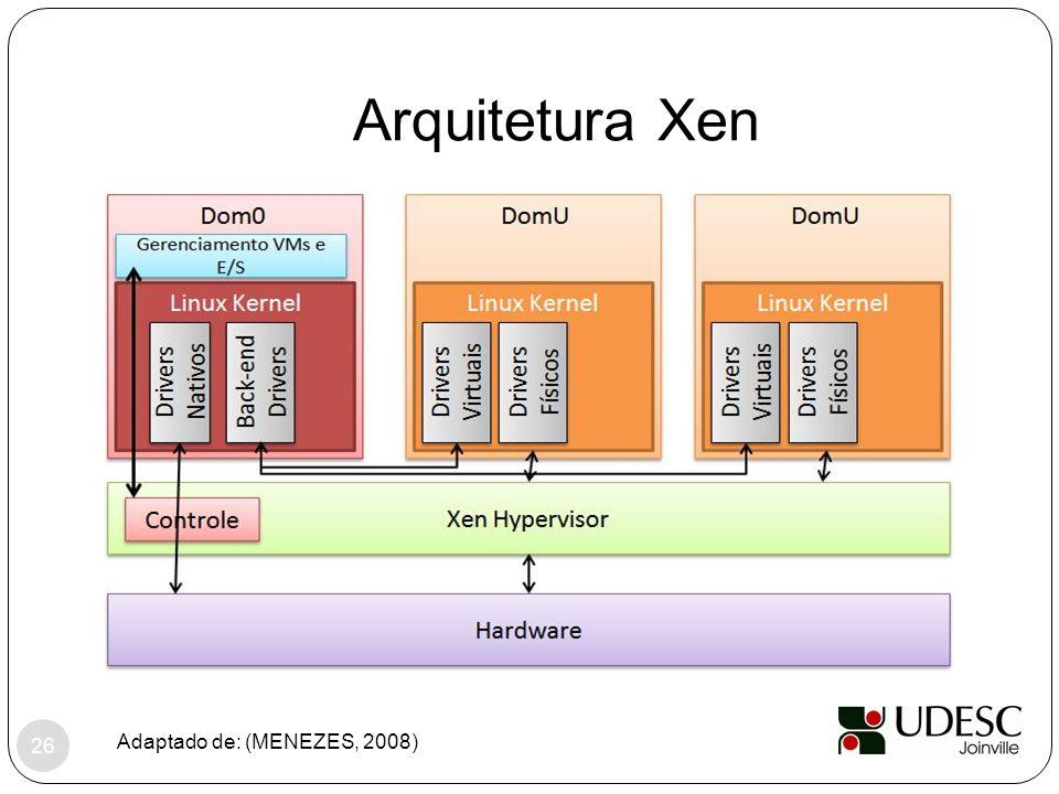 Arquitetura Xen Adaptado de: (MENEZES, 2008)