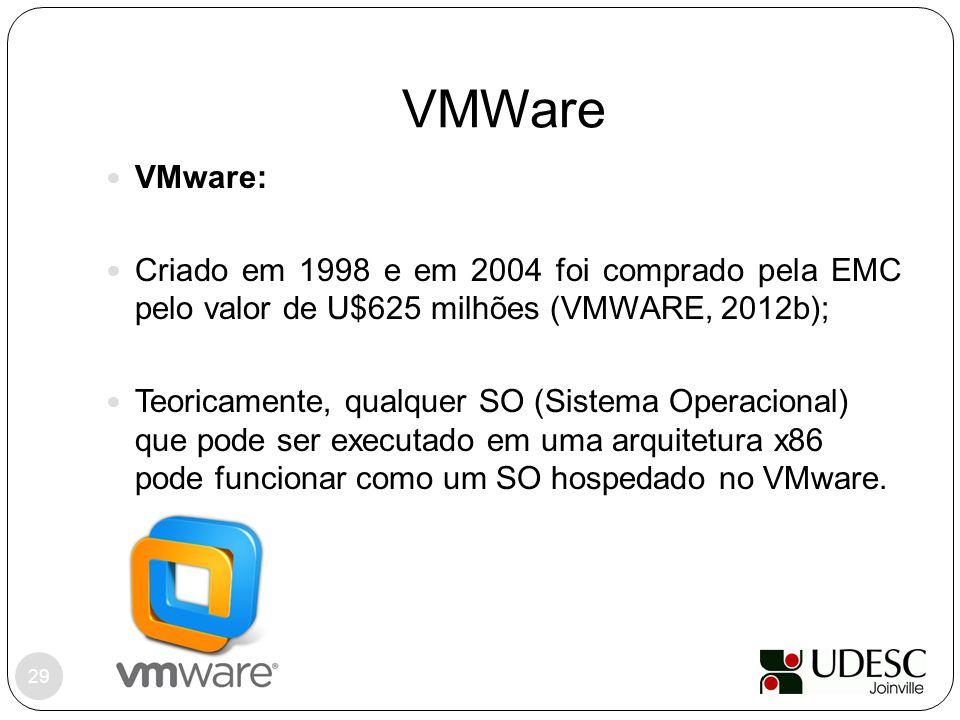 VMWare VMware: Criado em 1998 e em 2004 foi comprado pela EMC pelo valor de U$625 milhões (VMWARE, 2012b);