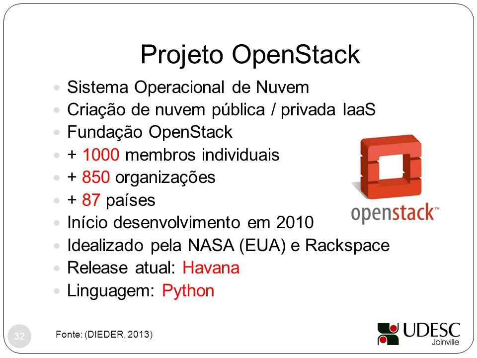 Projeto OpenStack Sistema Operacional de Nuvem