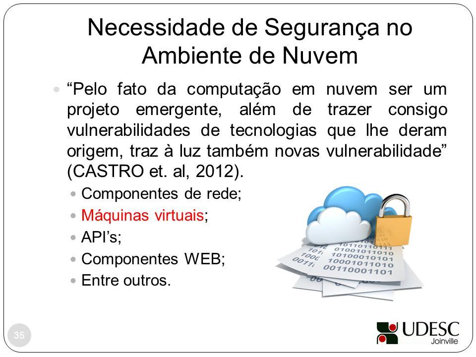 Necessidade de Segurança no Ambiente de Nuvem