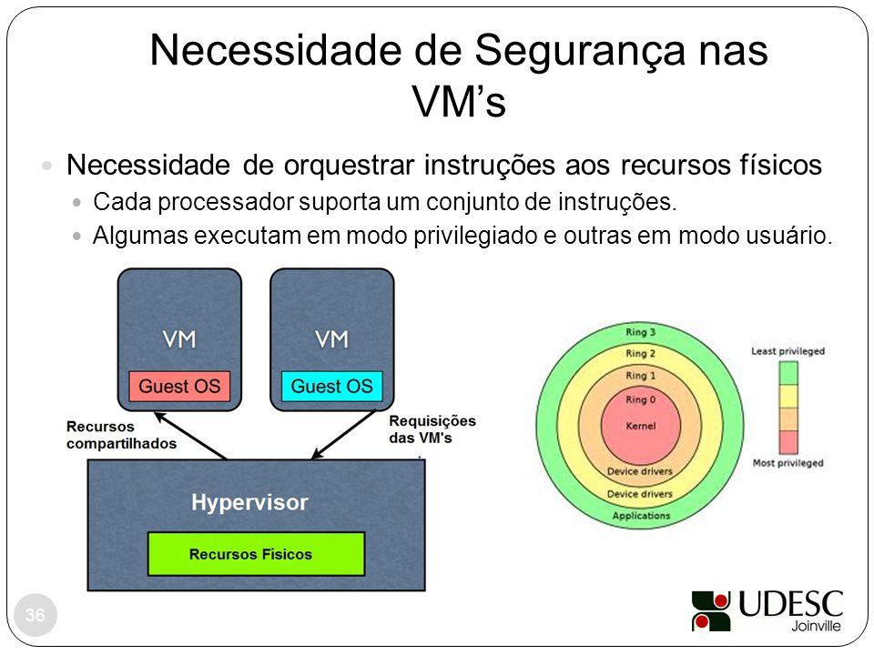 Necessidade de Segurança nas VM's
