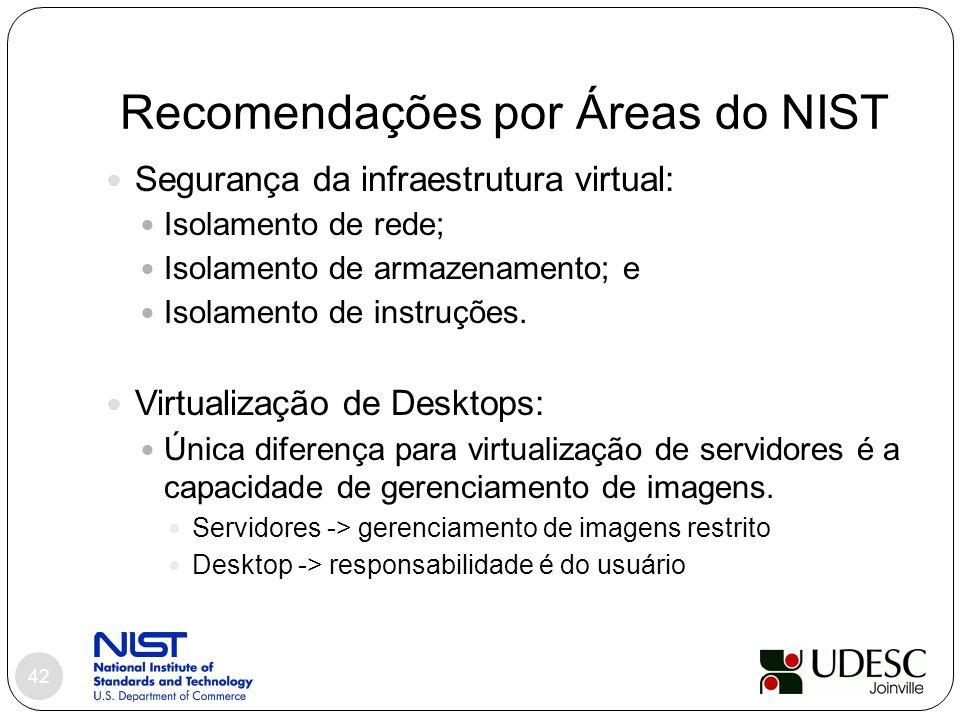 Recomendações por Áreas do NIST