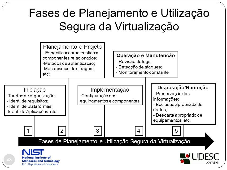 Fases de Planejamento e Utilização Segura da Virtualização