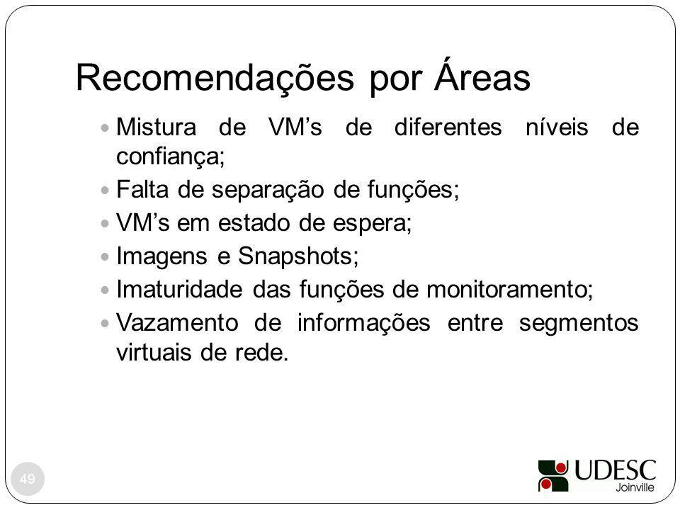 Recomendações por Áreas