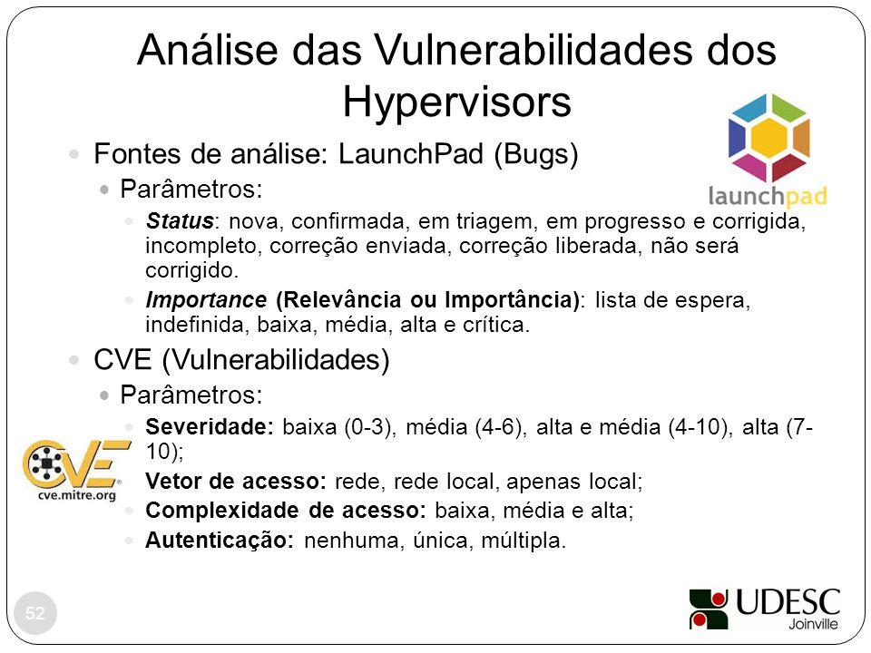 Análise das Vulnerabilidades dos Hypervisors