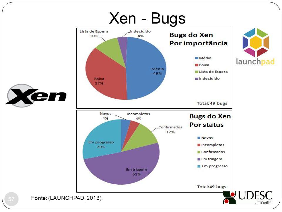 Xen - Bugs Fonte: (LAUNCHPAD, 2013).