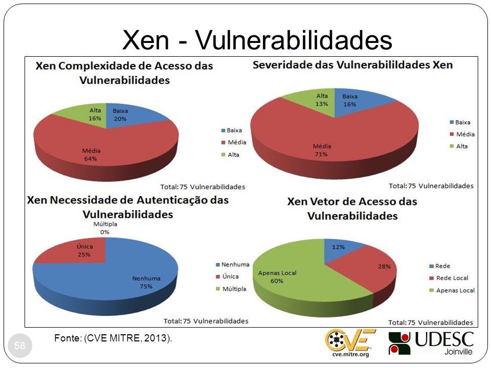 Xen - Vulnerabilidades