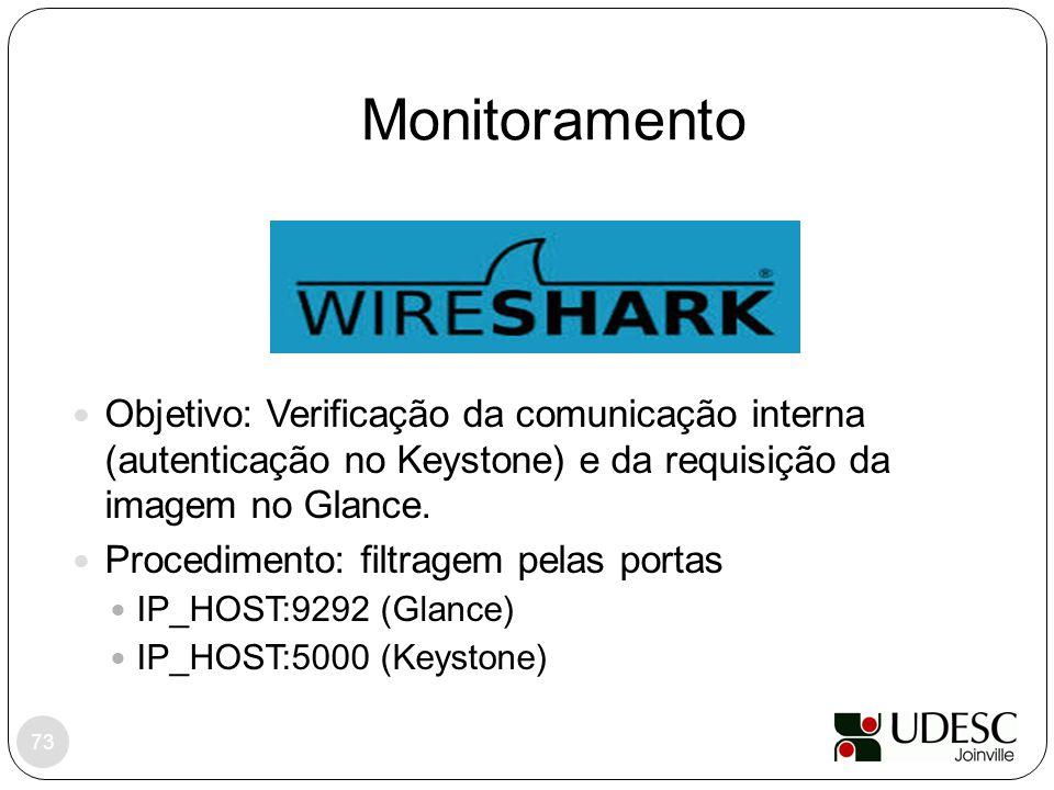 Monitoramento Objetivo: Verificação da comunicação interna (autenticação no Keystone) e da requisição da imagem no Glance.