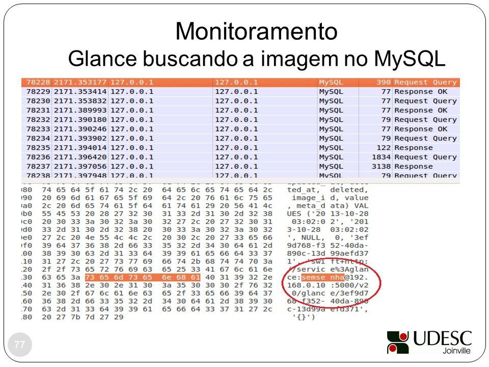 Monitoramento Glance buscando a imagem no MySQL