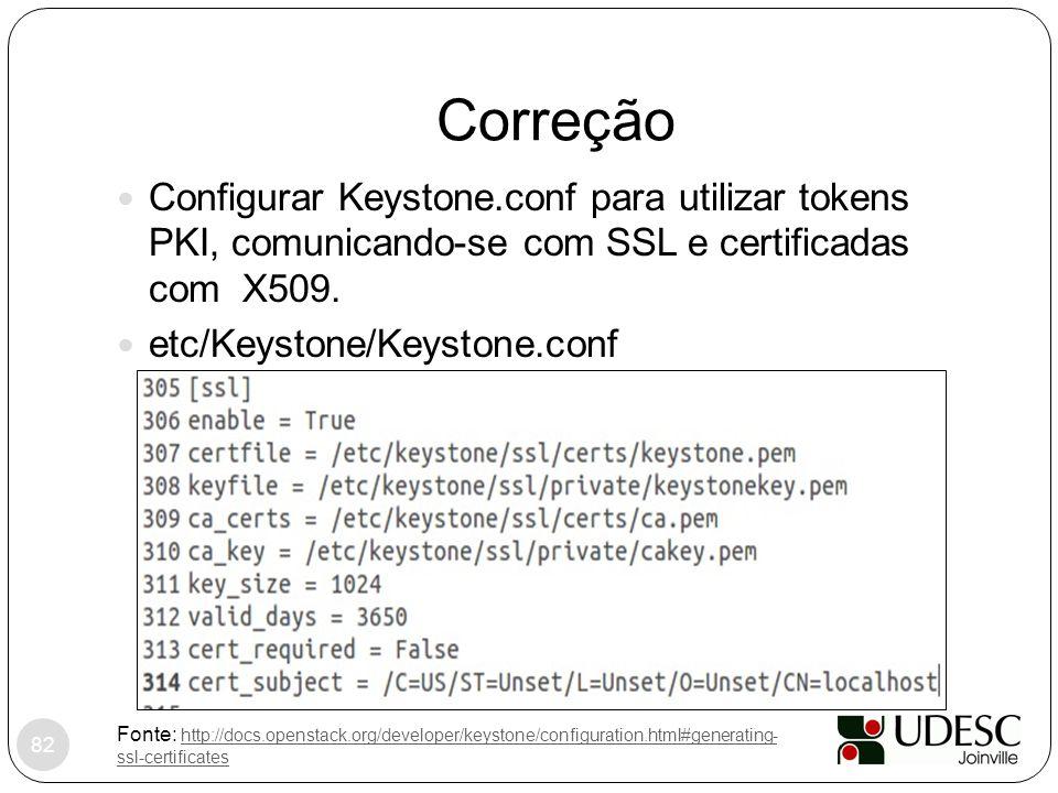 Correção Configurar Keystone.conf para utilizar tokens PKI, comunicando-se com SSL e certificadas com X509.