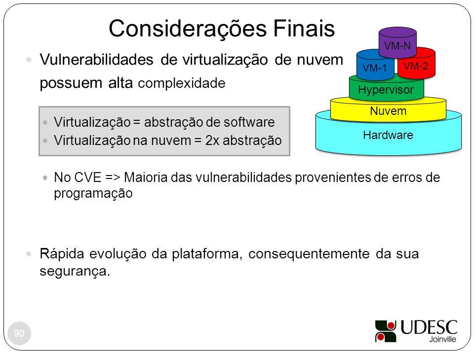 Considerações Finais Vulnerabilidades de virtualização de nuvem