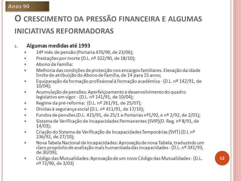 O crescimento da pressão financeira e algumas iniciativas reformadoras