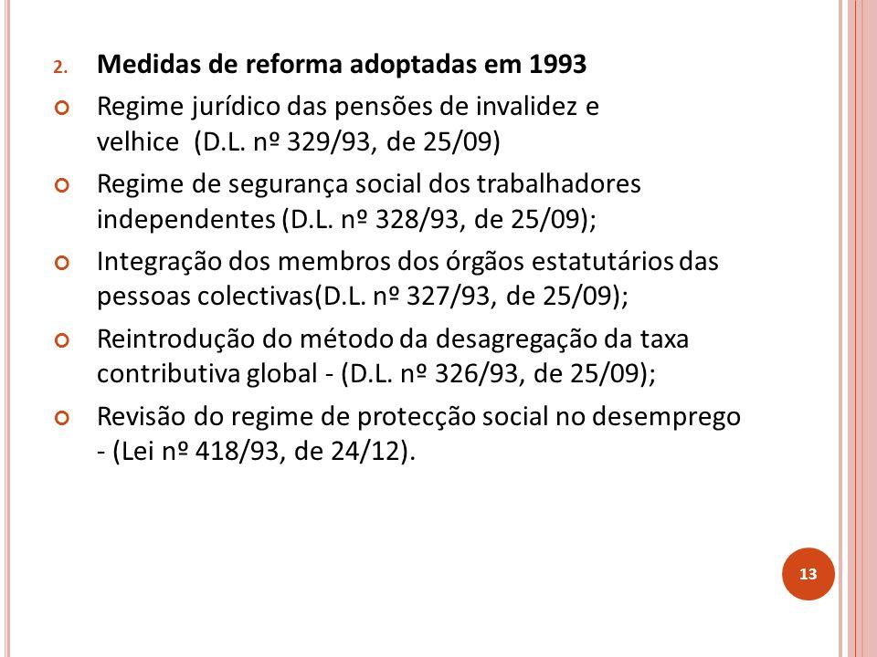 Medidas de reforma adoptadas em 1993