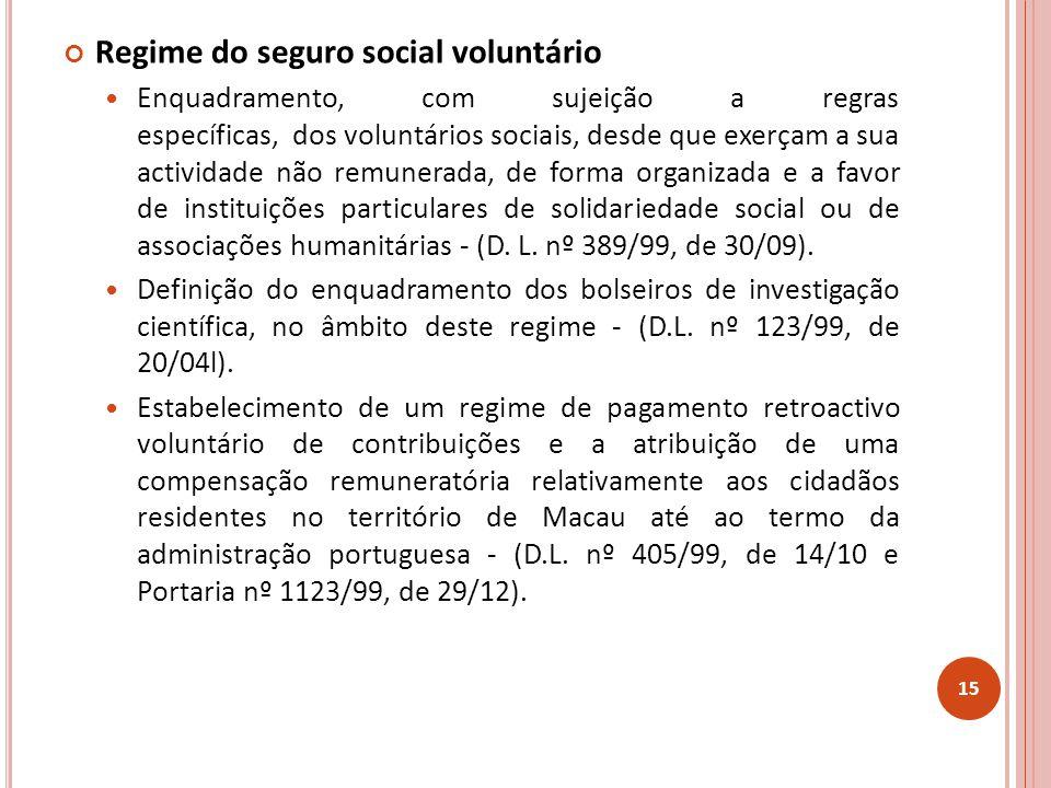 Regime do seguro social voluntário