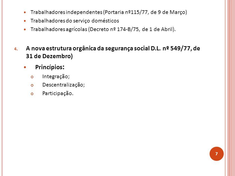 Trabalhadores independentes (Portaria nº115/77, de 9 de Março)