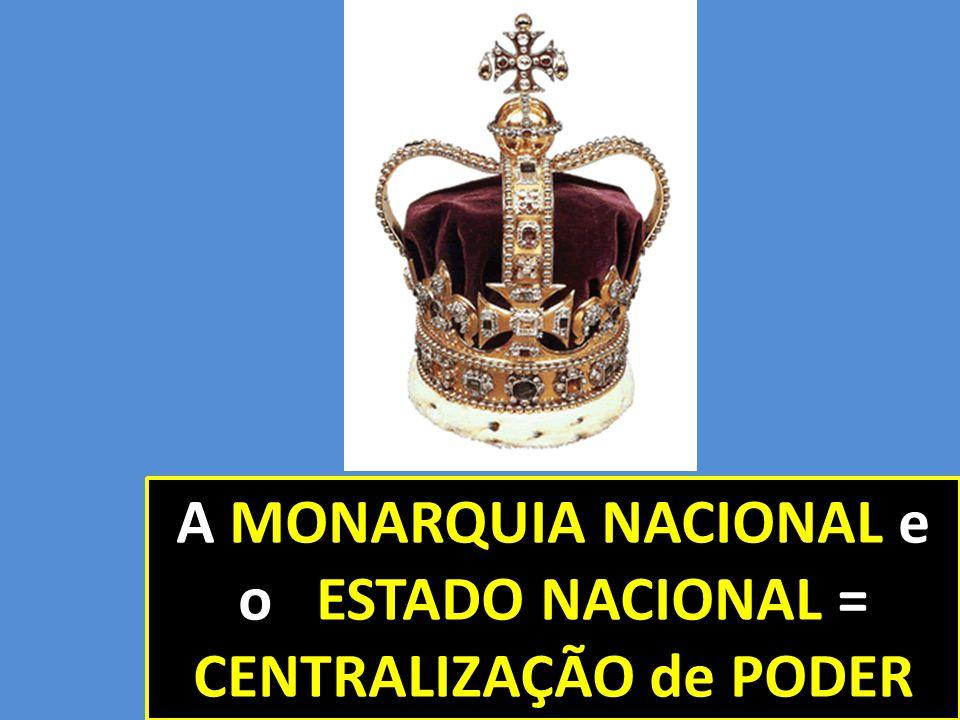 A MONARQUIA NACIONAL e o ESTADO NACIONAL = CENTRALIZAÇÃO de PODER