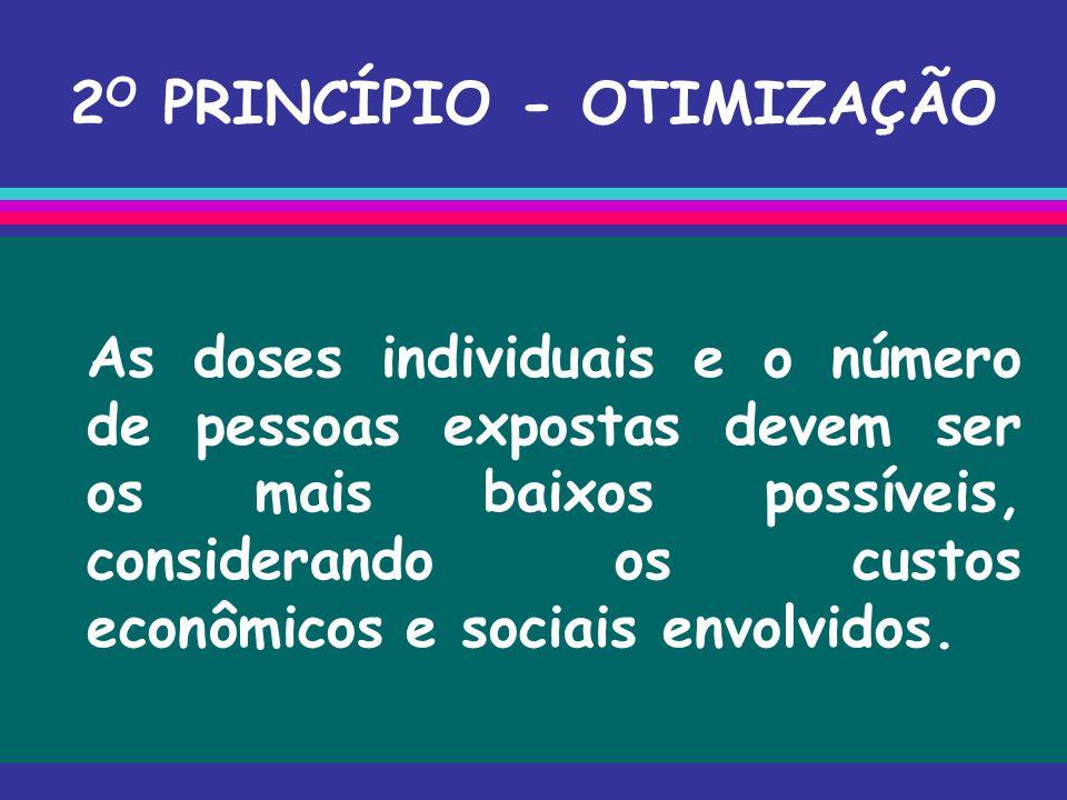 2O PRINCÍPIO - OTIMIZAÇÃO