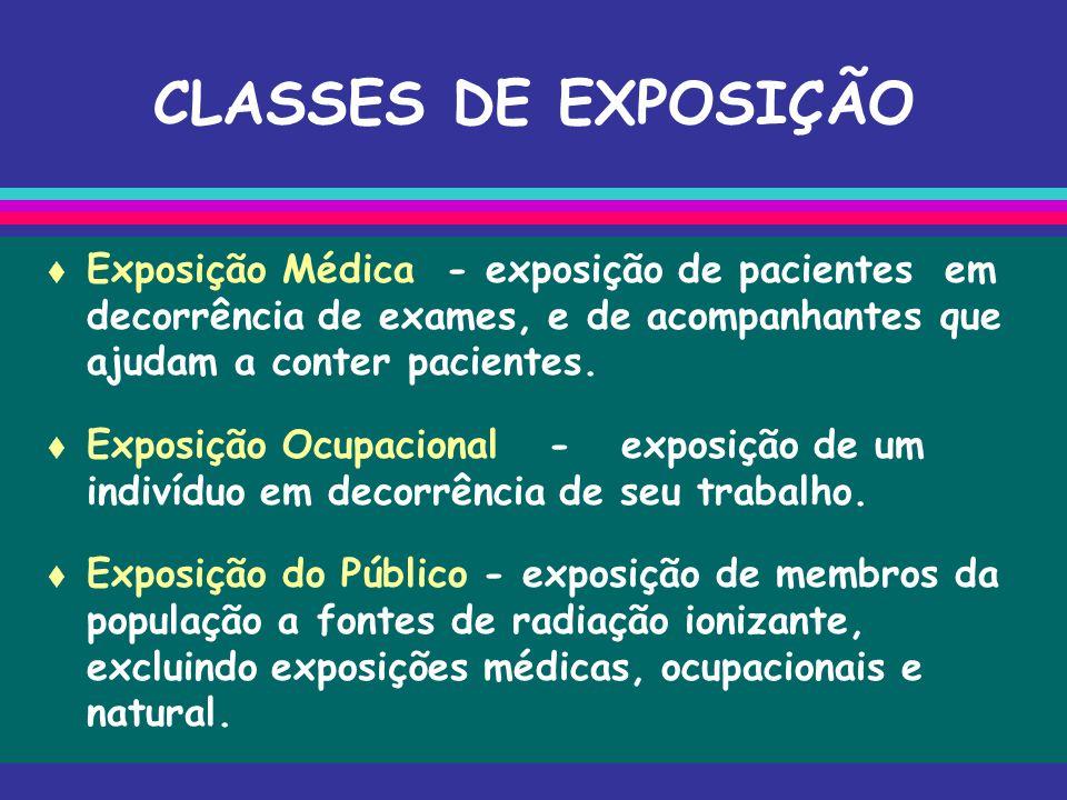 CLASSES DE EXPOSIÇÃO Exposição Médica - exposição de pacientes em decorrência de exames, e de acompanhantes que ajudam a conter pacientes.
