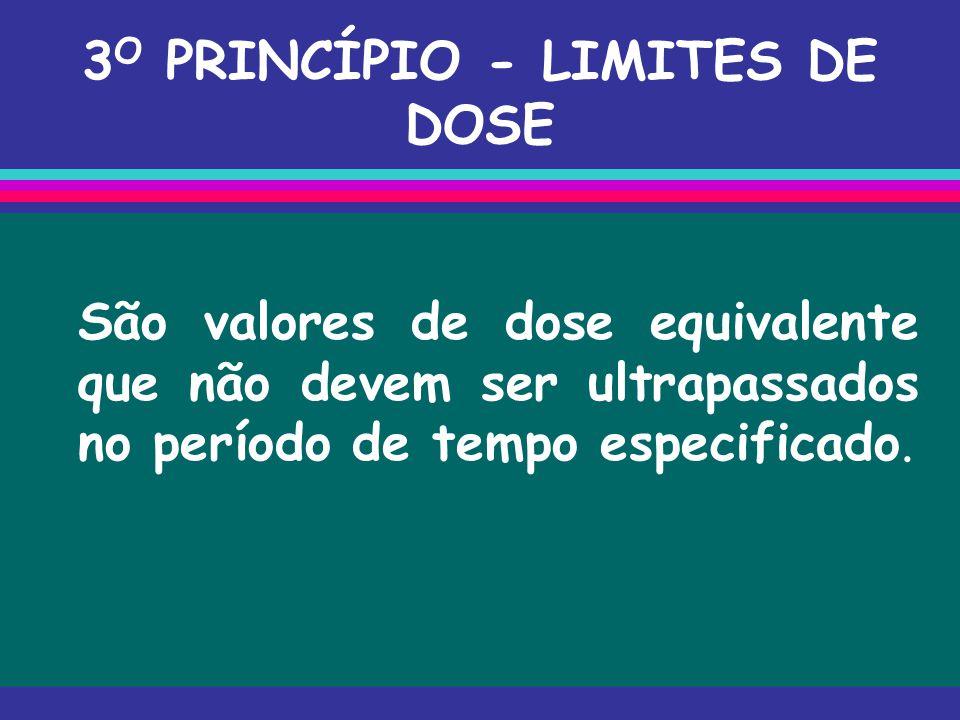 3O PRINCÍPIO - LIMITES DE DOSE