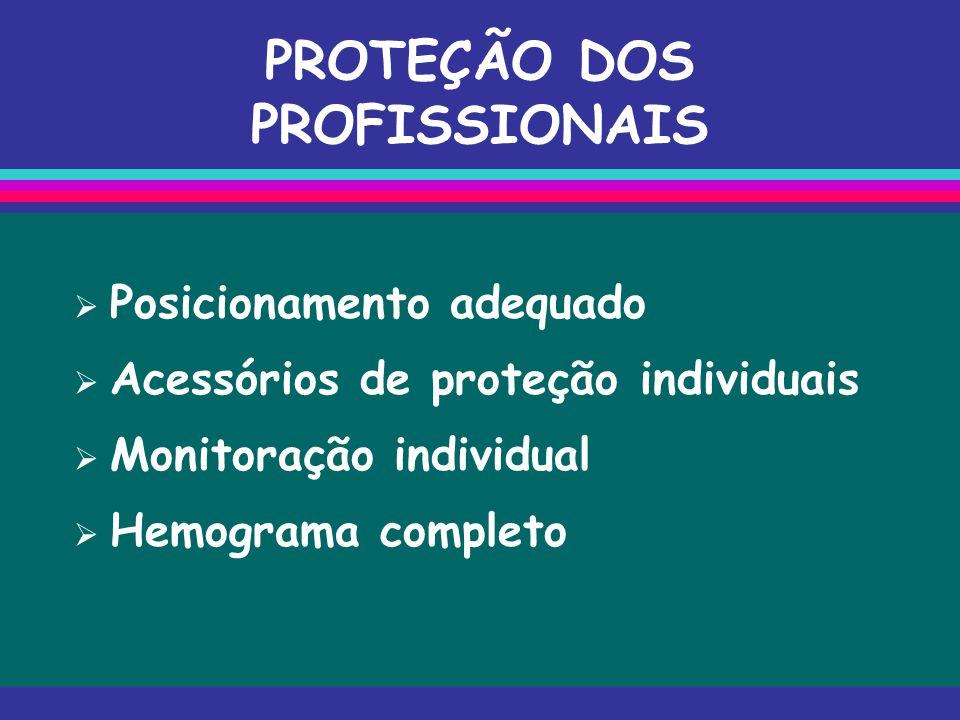 PROTEÇÃO DOS PROFISSIONAIS